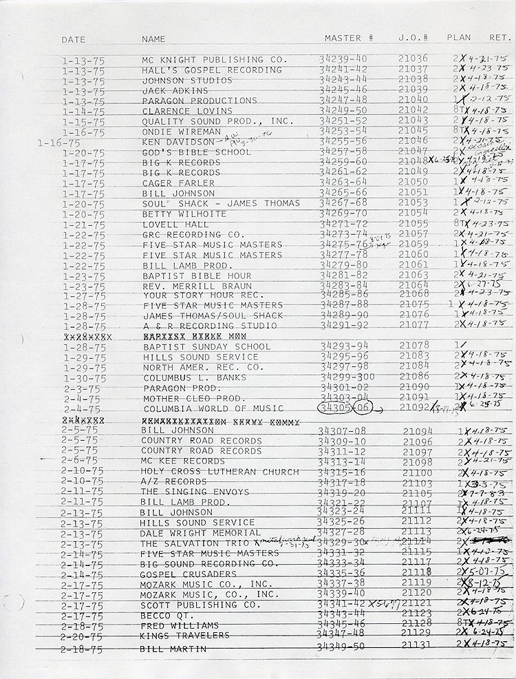 Rite Master Log - 1975 Sample Page